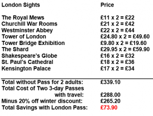 London Pass Savings | A Traditional London Itinerary with the London Pass - California Globetrotter